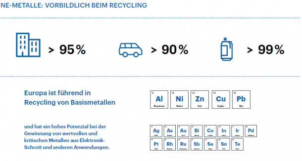 Recycling_GRafik_Zweiseiter