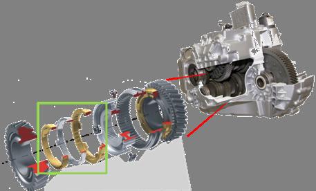 Getriebe-Querschnitt: Position der Synchronringe im Getriebe