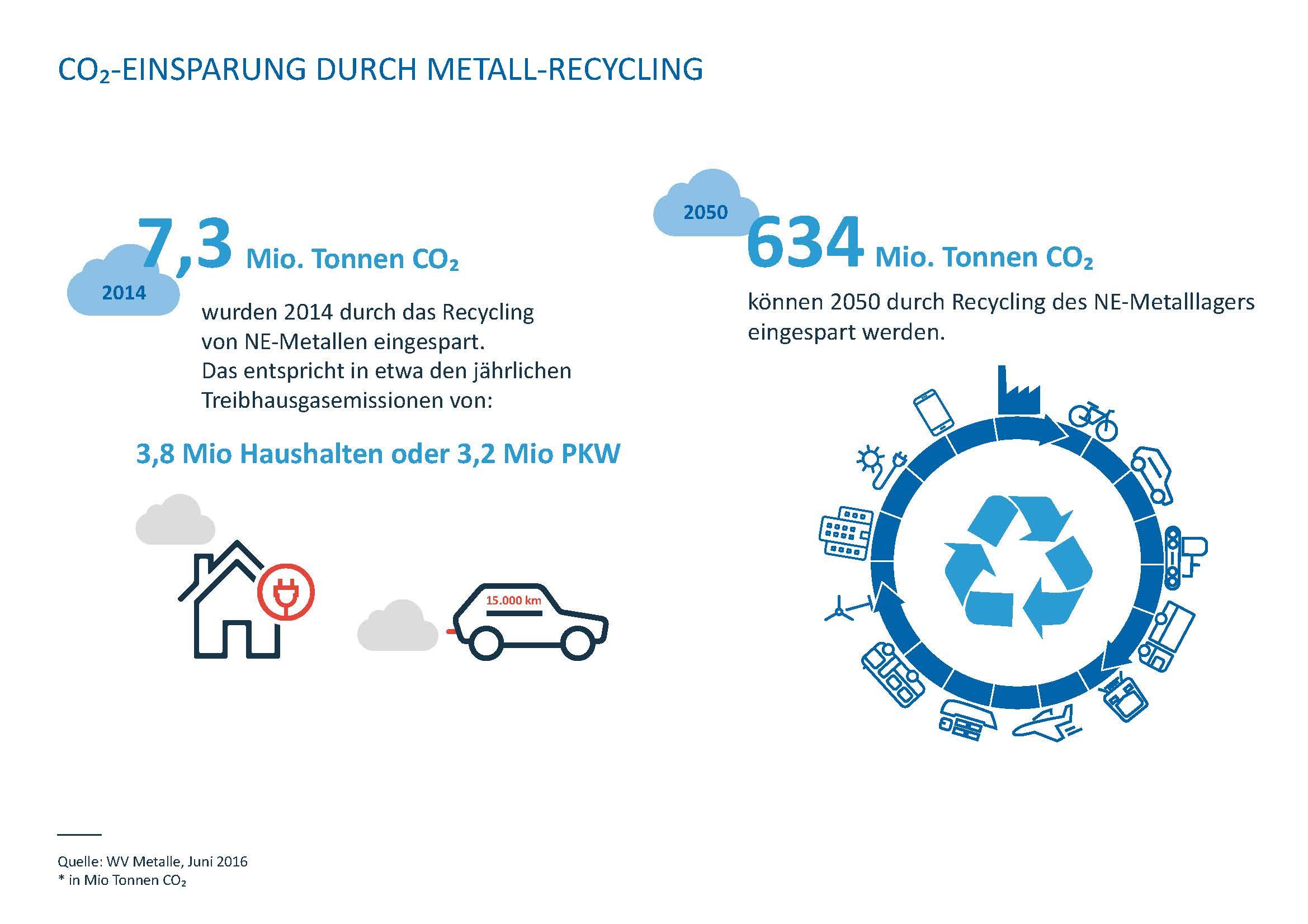 2016-07-13 Grafiken Recyclingpotenzial_Seite_3